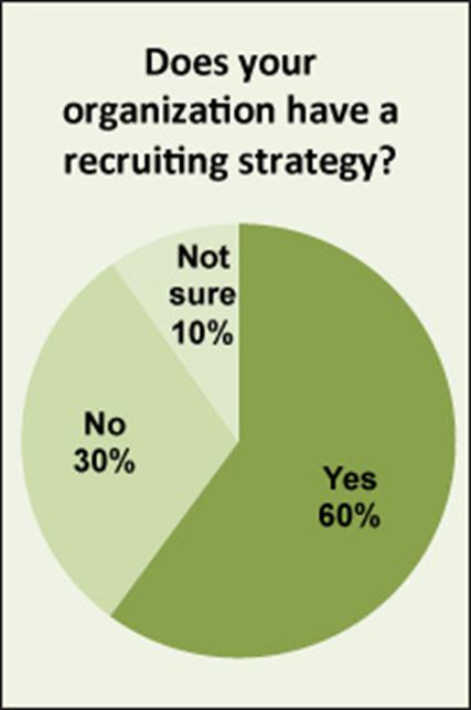 apple recruitment strategies