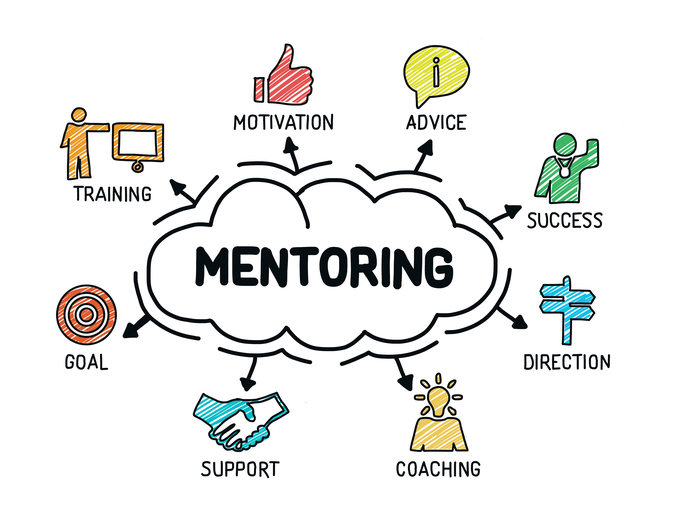 Starting a Mentoring Program – Sample Business Plan Template