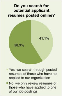 the 2014 recruiting and retention survey is in how do