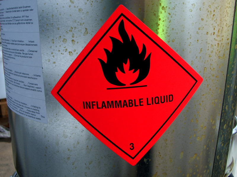 But It Wasn't Flammable Before! GHS Changed the Meaning of