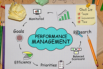 understanding performance management Performance management edinburgh business school vii contents preface xiii acknowledgements xv part 1 strategic and general considerations.