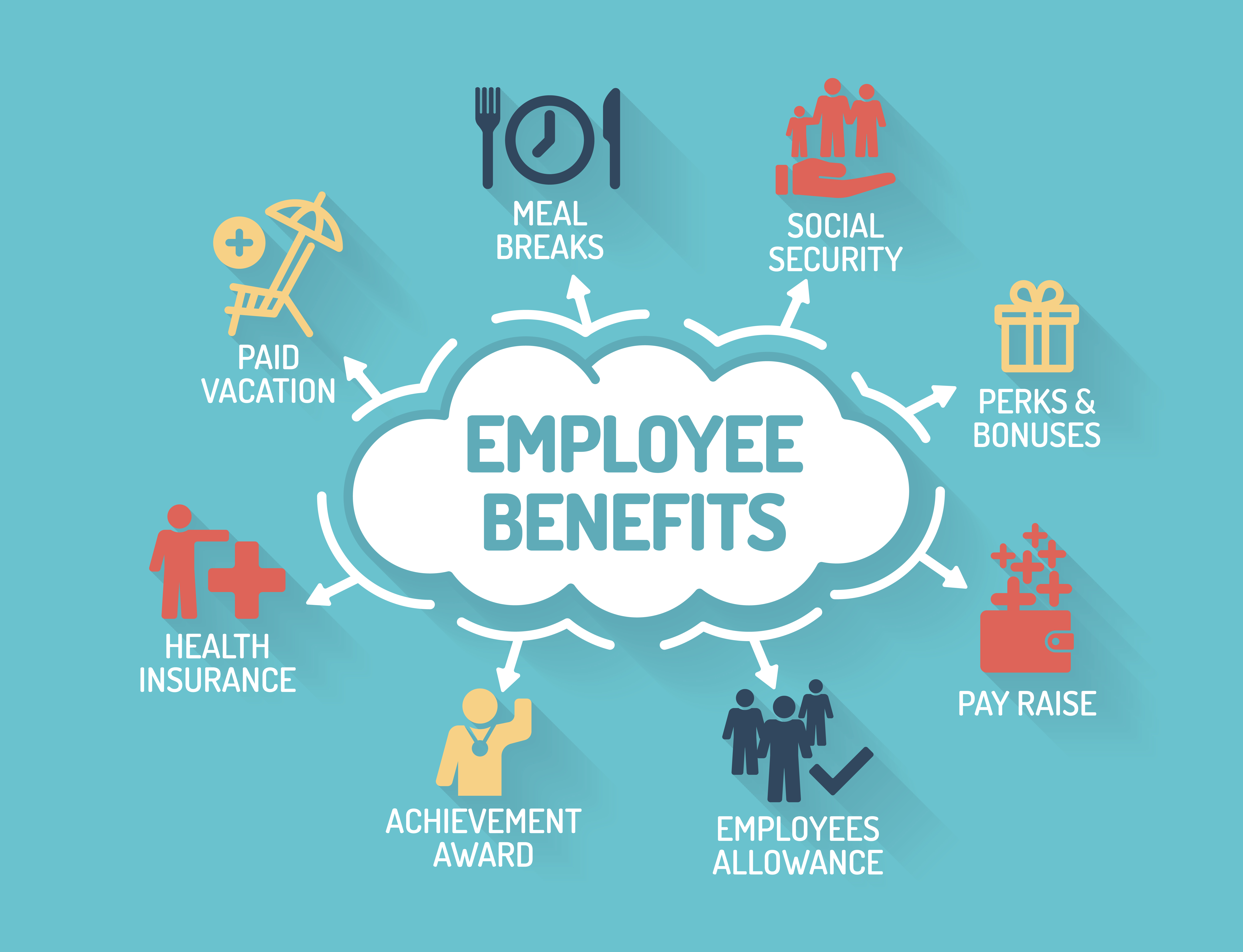 do employees really appreciate their benefits recruiting daily